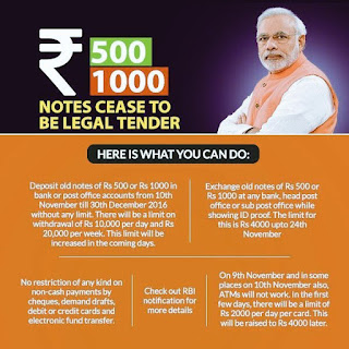 Indian Rs 500 and Rs 1,000 notes banned: Why you don't need to panic