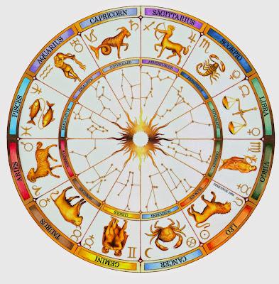 Resultado de imagem para zodiaco signos
