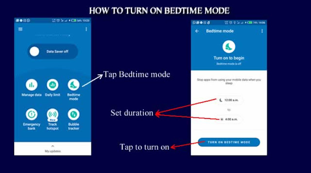 Activate bedtime mode