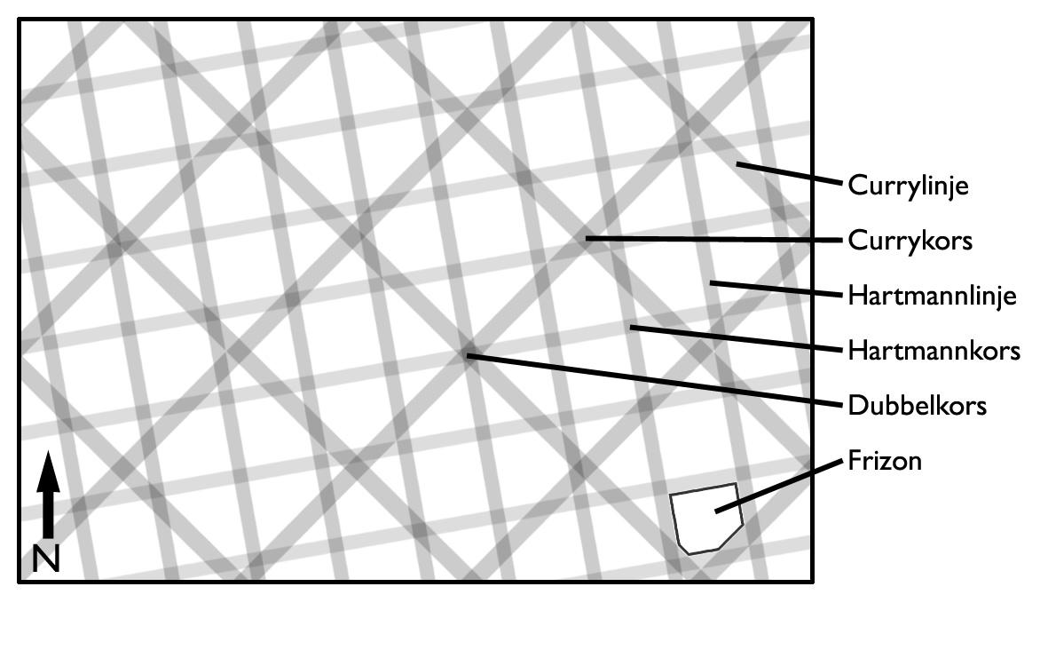 currylinjer karta Faktoider: Linjer och kryss av Curry och Hartmann currylinjer karta