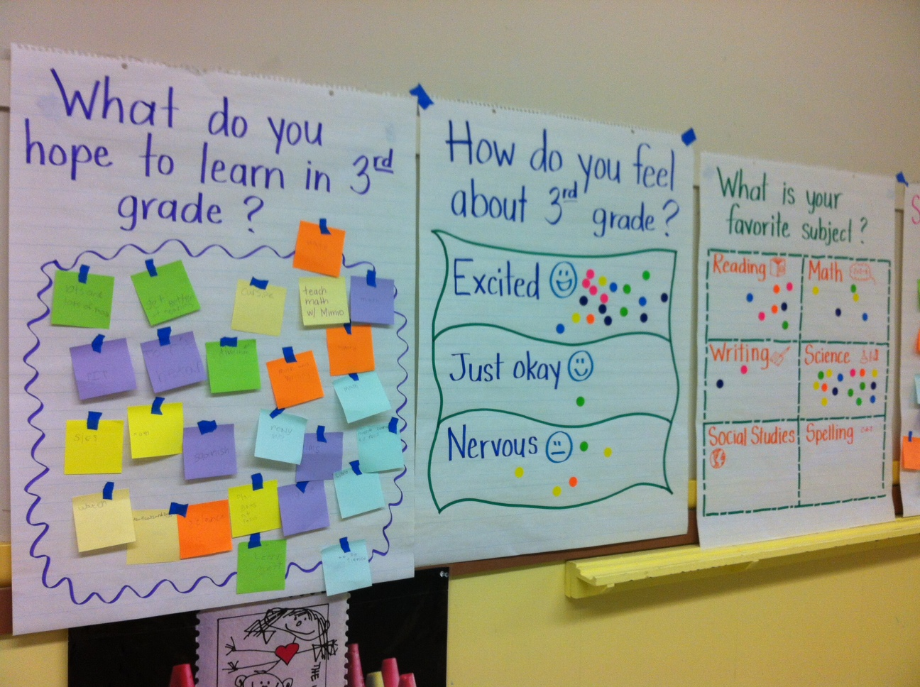 Classroom Decorations For Grade 3 ~ Adventures of a rd grade teacher