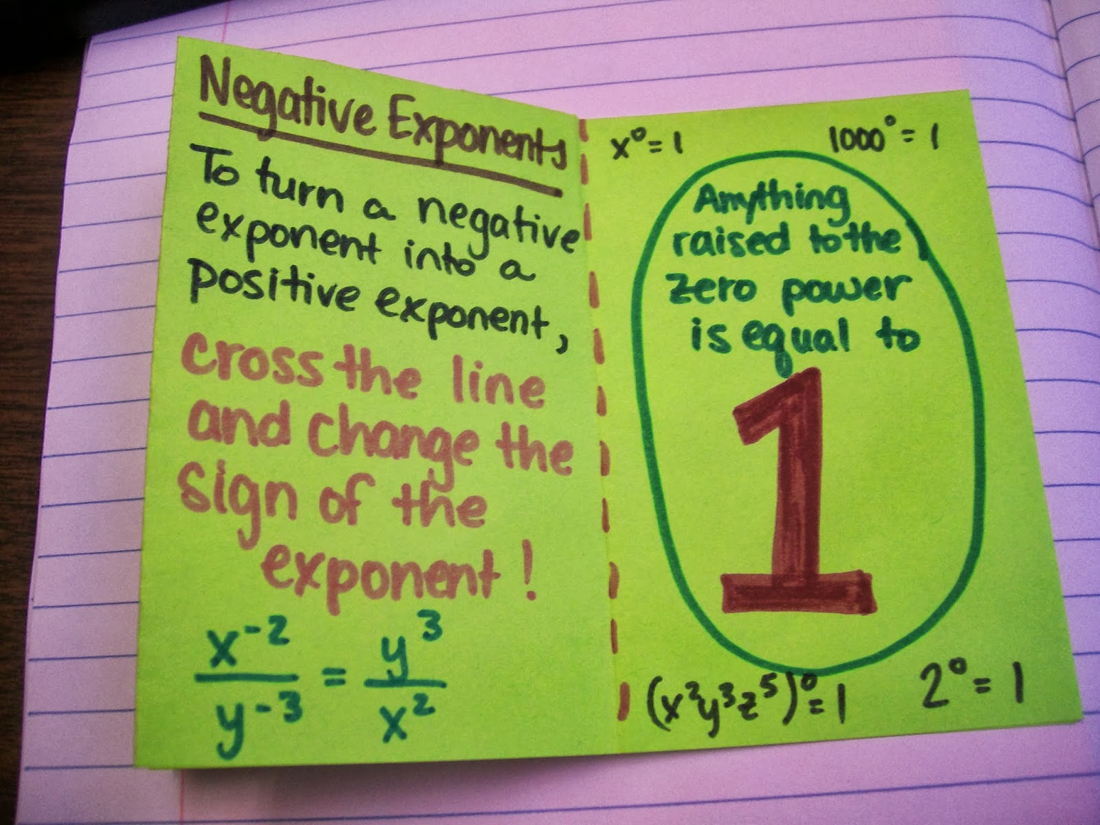 Math Love Ms Hagan S Book Of Exponent Rules