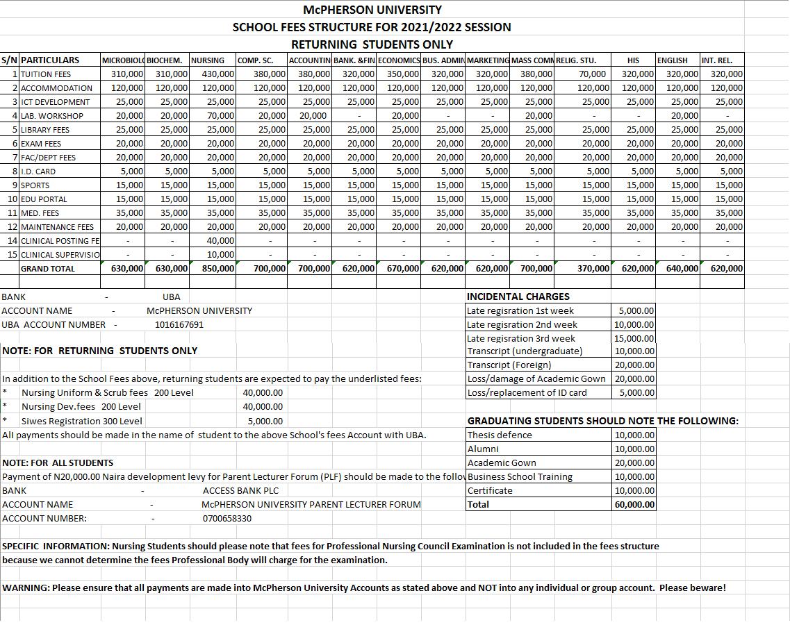 McPherson University School Fees Schedule 2021/2022