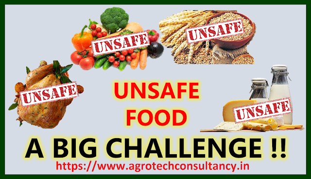 Safe Food production is biggest challenge for human, traceability of agriculture produce, Data Collection in Agriculture , Accurate data collection in agriculture, efficient data collection in agriculture, Indian agriculture industry, Indian agriculture problem, Indian Farmers, distress selling in india, sustainable agriculture, agriculture loan, Agri Business Consultancy, Agriculture, agriculture news, agriculture policy, Doubling farmer income, Indian agriculture, Indian agriculture economics, Indian agriculture problem, MSP (Minimum Support Price in India), Aeroponic Cultivation Consultancy, Agri Business Consultancy, Agribusiness Consultancy, Agribusiness Investment In India Consultancy, Agribusiness Manpower Consultancy, Agribusiness Market Research, Agribusiness Professional Recruitment Consultancy, Agribusiness Project Report, Agricultural Consultancy, Agricultural Mechanization Consultancy, Agricultural Project report, Agriculture, agriculture commodities exchange. Indian Agriculture, Agriculture Commodity Procurement Planning, Agriculture Consultancy, Agriculture Content Writing, Agriculture Export to Russia Consultancy, Agriculture Implements Consultancy, Agriculture Industry Research Report, Agriculture Land Selection Consultancy, agriculture loan, Agriculture Market Research, agriculture news, agriculture policy, Agriculture Project Report, Agriculture Technology Exposure Tour, Agriculture Tour, Agriculture Training, agriculture value chain, aloevera, aloevera agriculture, aloevera cost of cultivation, aloevera cultivation, Aloevera cultivation consultancy, aloevera cultivation in Rajasthan, aloevera profit, aloevera use, Aromatic Plantation Consultancy, automobile insurance policy, Beekeeping or Apiculture Consultancy, benefit of agriculture processing, Bio Diesel Crop Plantation Consultancy, Biofuel Crop Cultivation Consultancy, Blockchain technology in agriculture, car insurance, Corporate Social responsibility- CSR (Rural Development) Activity Project Consultancy, Corporate Social Responsibility-CSR Agriculture Consultancy, Dairy Farming Consultancy:-, Doubling farmer income, Exotic Vegetable Cultivation Consultancy, Export Import Of The Agricultural Commodity, farm subsidy, farmer, Farmers, farming, Flower Cultivation/ Floriculture consultancy, Food Processing Industry Consultancy, get a auto insurance quote, get auto insurance online, get auto insurance quote online, Green House Consultancy, Guar Gum Cultivation Consultancy, Guar Gum Processing Consultancy, Guar Gum Seed Cultivation Consultancy, Guar Seed Cultivation Consultancy, high tech agriculture, Horticulture Consultancy, Hydroponics Consultancy, Hydroponics Cultivation Consultancy, Indian agriculture, Indian agriculture economics, Indian agriculture problem, Indian agriculture problem., instant auto insurance quote, Irrigation Management Consultancy, Jatropha Oil Sourcing Consultancy, land use efficiency in agriculture, Medicinal Plantation Consultancy, Minimum Support price, MSP, Mushroom Farming / Production Consultancy, natural sweetener., Neem Oil Sourcing Consultancy, Olive Cultivation Consultancy, organic agriculture, Organic Agriculture Consultancy, Organic Certification Consultancy, organic farming, Organic Farming Consultancy, organic farming in India, organic farming methods, Plant Tissue Culture Laboratory Consultancy, Poultry Farming Consultancy, profitable agriculture, small land holdings, Soil and water Testing Consultancy, Spices Cultivation Consultancy, stevia, stevia cultivation, Stevia Cultivation Consultancy, stevia cultivation in India, stevia farming, stevioside, stray animal, Stray cattle /animal management in agriculture, Supply Chain Report Of Agriculture Commodities, Urban Agriculture Consultancy, Vegetables Cultivation Consultancy, Vermicompost Production Consultancy, Vermi compost Sourcing Consultancy, what is organic food, what is stevia, एलोवेरा, ग्वारपाठा