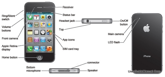 iphone 4 manual apple iphone 4s reviews iphone4s guide 10867