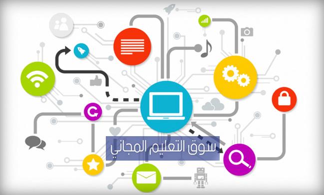 نظام التكامل ودوره في تطوير النظم والبرمجيات