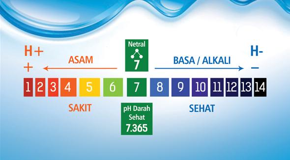 pH air milagros
