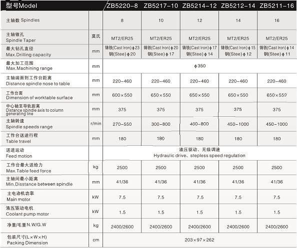 Máy Khoan Đứng Nhiều Đầu Cao Cấp Thương Hiệu WDDM 7.5kw