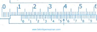 gambar skala ukur mistar sorong atau vernier caliper