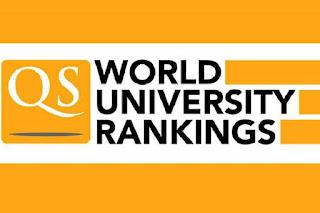 QS World University Rankings 2022