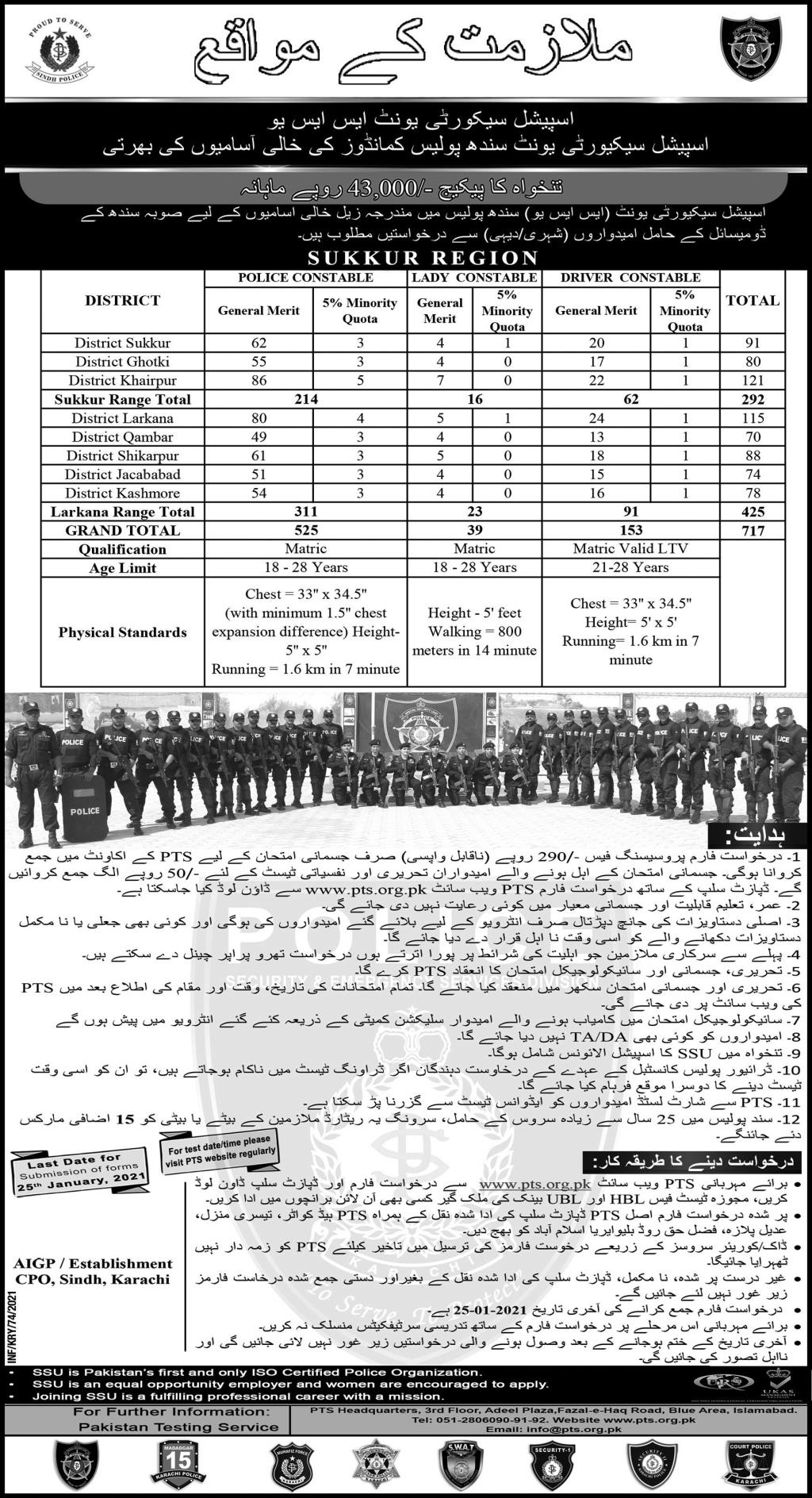 Special Security Unit SSU Jobs 2021 - SSU Commandos Jobs 2021 - Police Constable Jobs 2021 - Lady Constable Jobs 2021 - Special Security Unit SSU Sukkur Region Jobs 2021