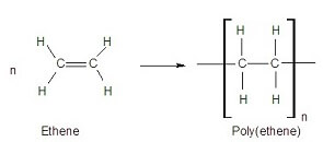 addition-polymerization-of-ethene