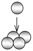 ENEM 1998: Uma segunda pessoa procurou encontrar outra maneira de arrumar as bolas na caixa achando que seria uma boa ideia organizá-las em camadas alternadas, onde cada bolinha de uma camada se apoiaria em 4 bolinhas da camada inferior, como mostra a figura.