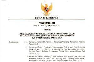 Pengumuman Hasil Tes SKD CPNS 2019 Kabupaten Kerinci Provinsi Jambi