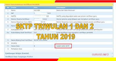 Cek SK Tunjangan Sertifikasi 2019