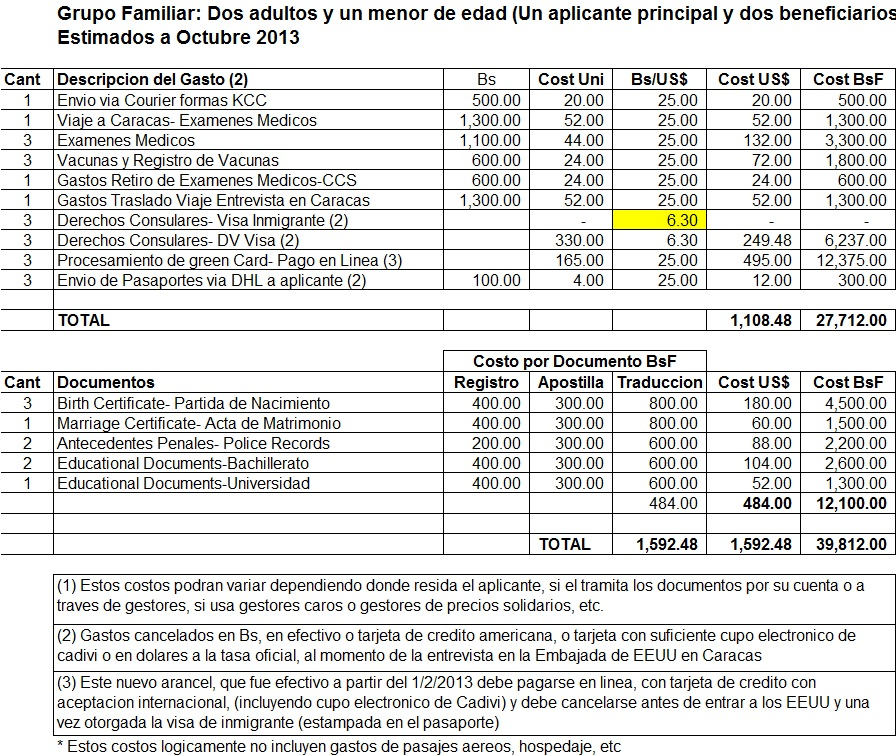 Atractivo Aplicar Para El Nuevo Nacimiento Online Certificate Viñeta ...