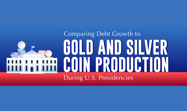 Public Debts in Contrast to Gold and Silver Coins Produced By U.S. Presidencies