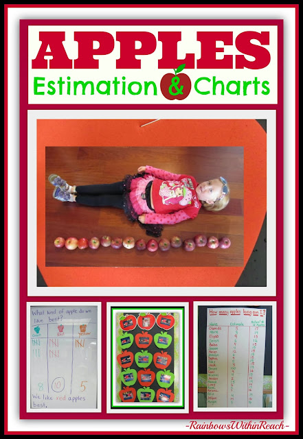 Apples in Estimation and Charts via RainbowsWithinReach
