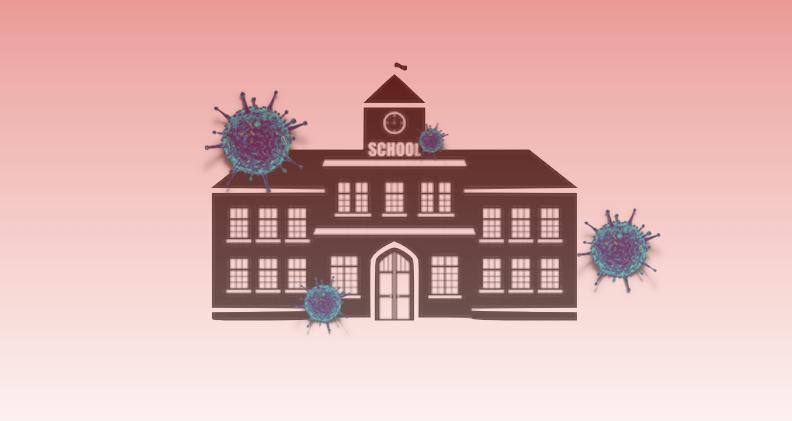 School and Coronavirus