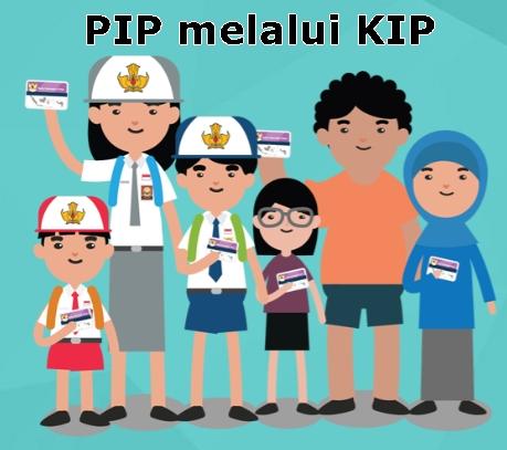 Pengertian dan Tujuan PIP_Program Indonesia Pintar