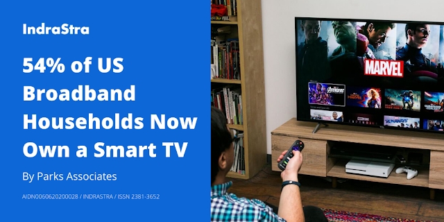 54% of US Broadband Households Now Own a Smart TV