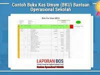 Contoh Buku Kas Umum (BKU) Bantuan Operasional Sekolah