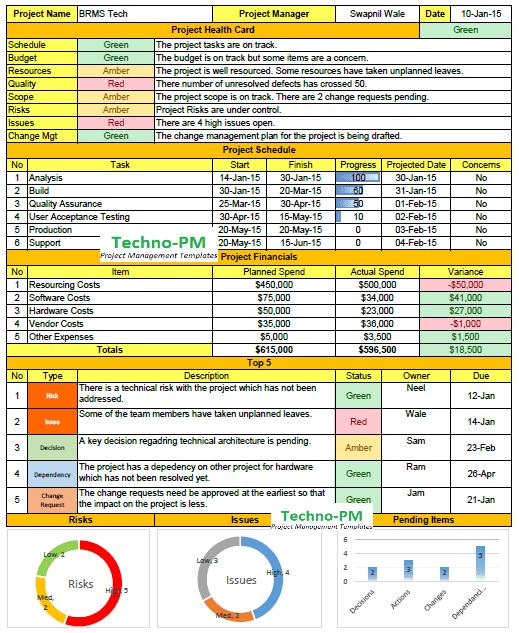 Weekly status report template, Weekly status report, Weekly Report