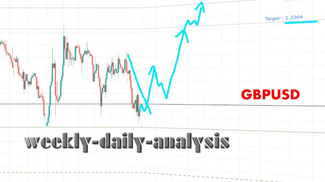 http://www.weekly-daily-analysis.co/2019/03/weekly-analysis-oil-1th-to-5th-april.html