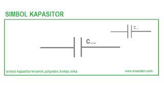 simbol kapasitor atau lambang kapasitor