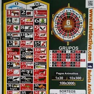 Lotto 18.1.17