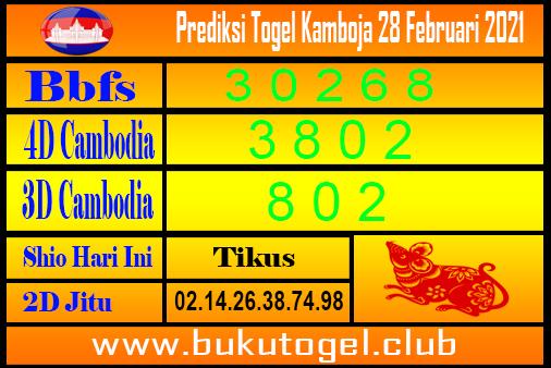 Prakiraan Kamboja 28 Februari 2021