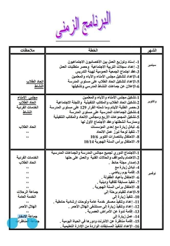 خطة التربية الاجتماعية للعام الدراسي 2019 / 2020 6