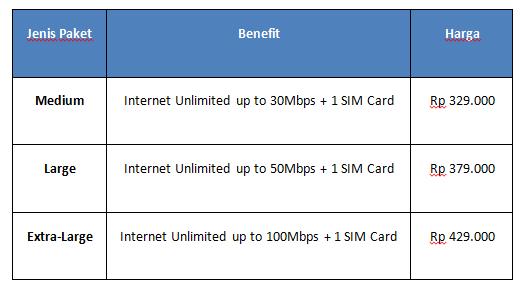 Harga Berlangganan Paket XL Home Fiber Broadband