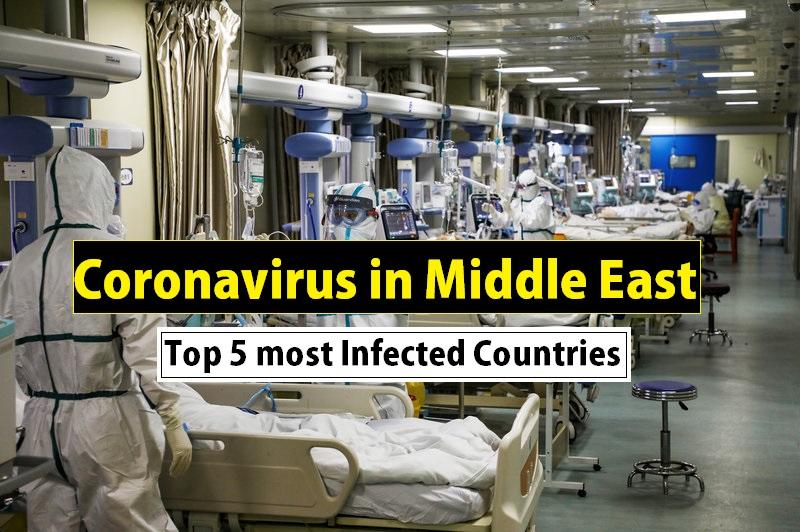 Coronavirus in Gulf countries