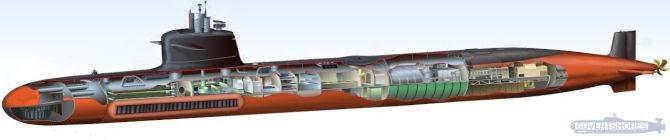 Kalvari Class Submarine: The Scorpène's New Sting