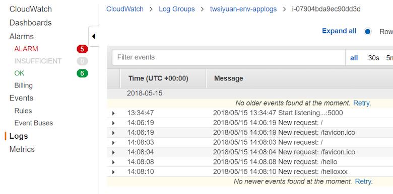 CloudWatch 日誌介面