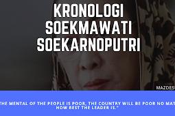 Kronologi Masalah Puisi Sukmawati Soekarnoputri