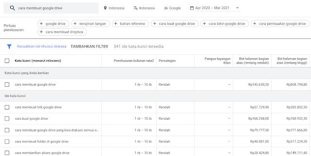 keyword planner : meningkatkan BPK adsense
