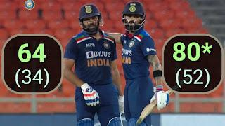 India vs England 5th T20I 2021 Highlights