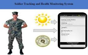 Soldier Health Position Tracking System