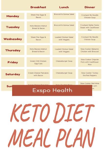 Keto Diet Meal Plan + Printable Meal Plan