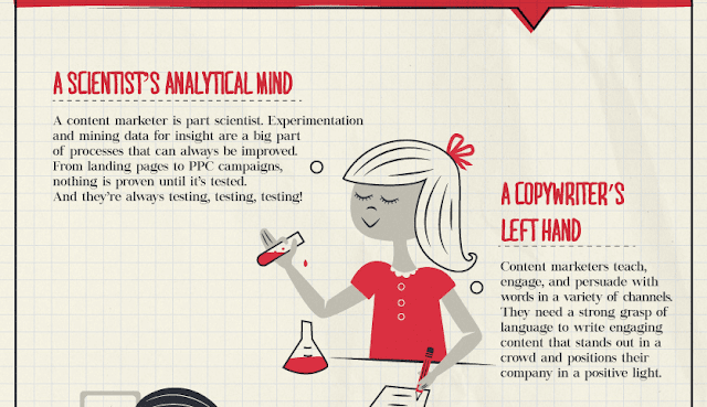 #Infographic: Portrait of a Content Marketer: More Than a Marketer