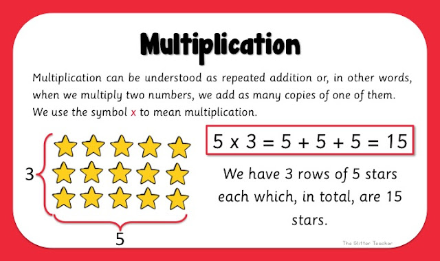 Multiplication definition