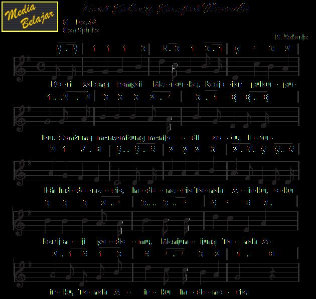 36 Not Angka Lagu Wajib Nasional | FileNya
