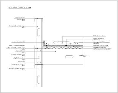 Detalle constructivo de cubierta plana Entrepiso losa de steel frame (sistema industrializado de construcción en seco)