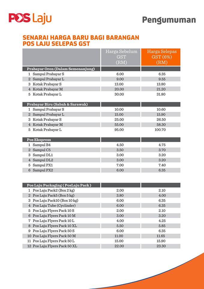 Info GST - Harga Baru Pos Laju Malaysia