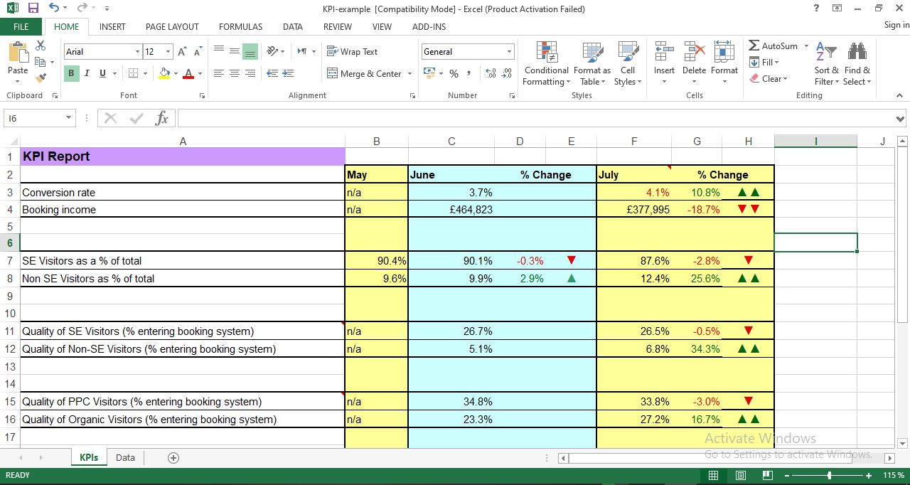 kPI Report Excel Template Free Download