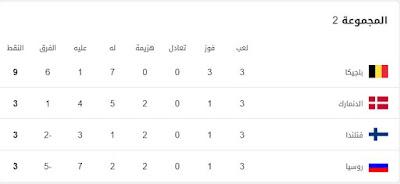 ترتيب-المجموعة-الثانية-بكأس-الأمم-الأوروبية