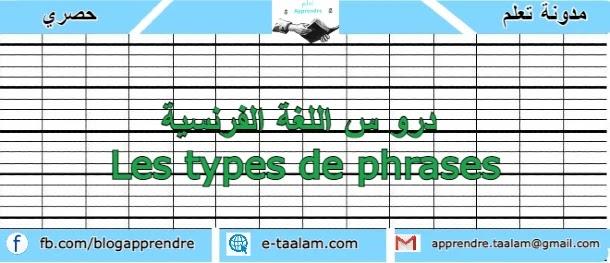 درو س اللغة الفرنسية : Les types de phrases
