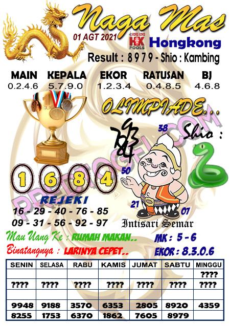 Syair Hk Nagamas Minggu 01 Agustus 2021